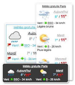 Widget météo gratuit